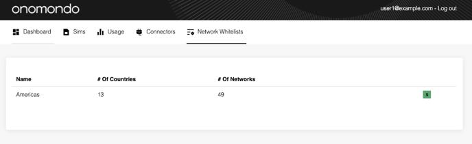 member-networks